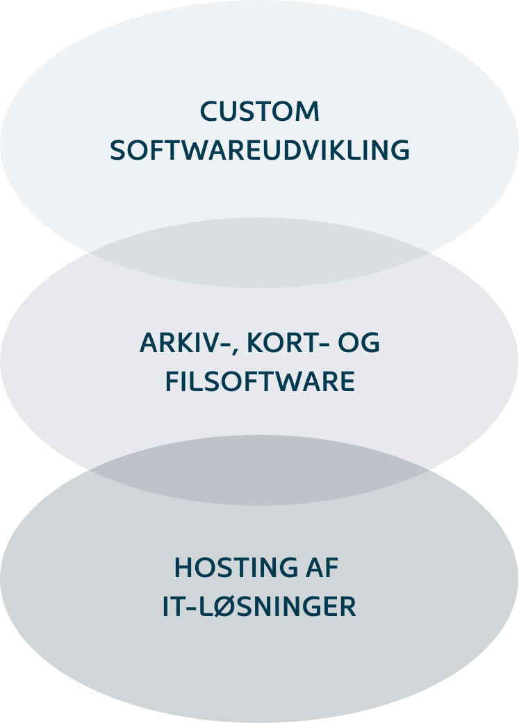 JO Informatik services